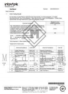 intertek EU SVHC certifcation for Madihah Trading 3d mink eyelashes.